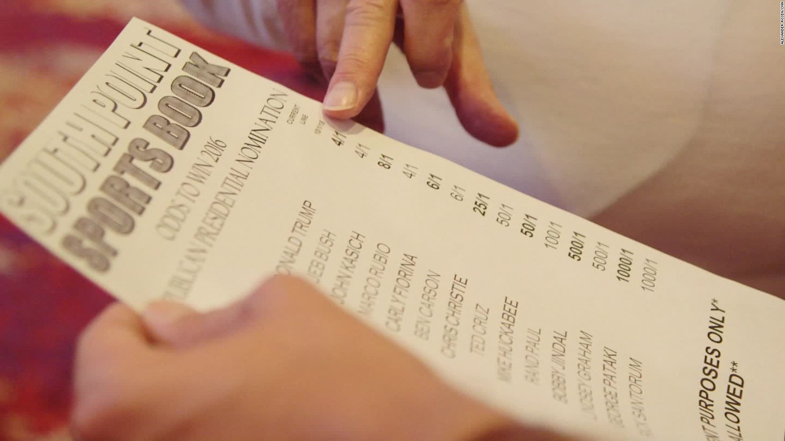 Election gambling illegal internet gambling and addiction