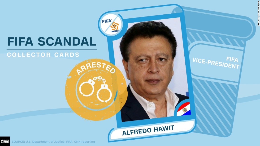 FIFA scandal collector cards Hawit