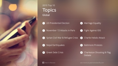The Top 10 most-talked-about topics on Facebook for 2015