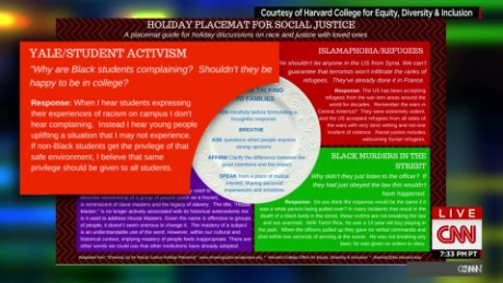 Harvard's Holiday Placemat for Social Justice Rich CTN interview _00003511