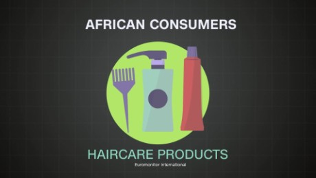 Africans spending billions a year on haircare products
