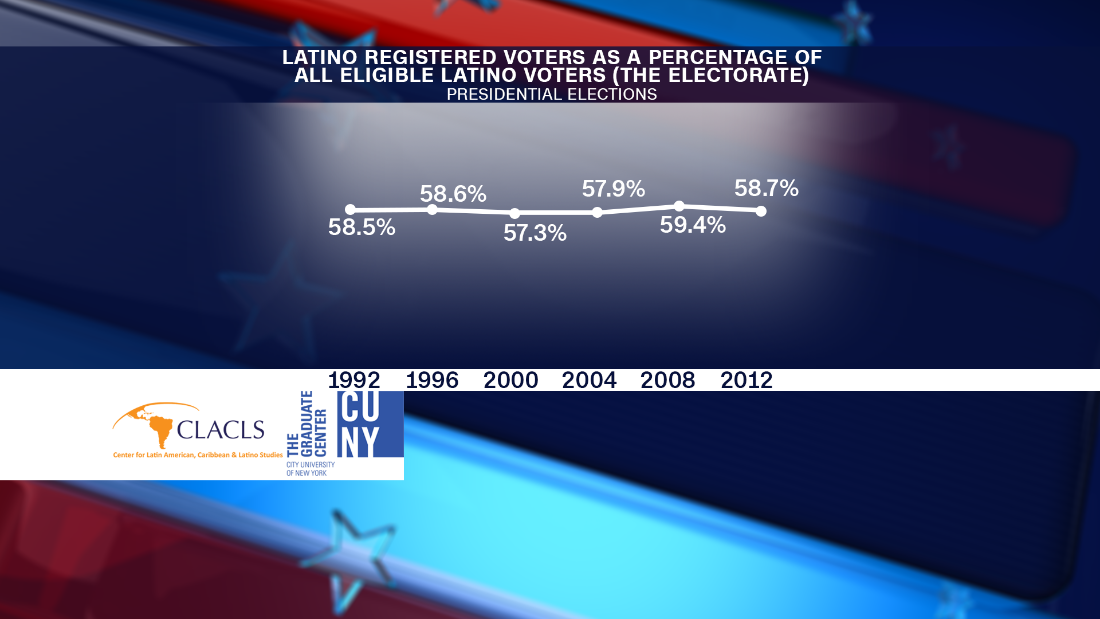 voter graphic 2
