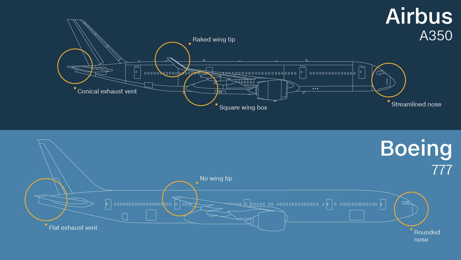 Citroen C4 Towbar Wiring Diagram Trusted Diagrams Boeing Airbus Diesel New