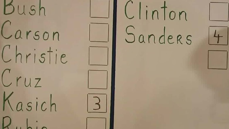first votes case in New Hampshire primary sot ctn_00000223