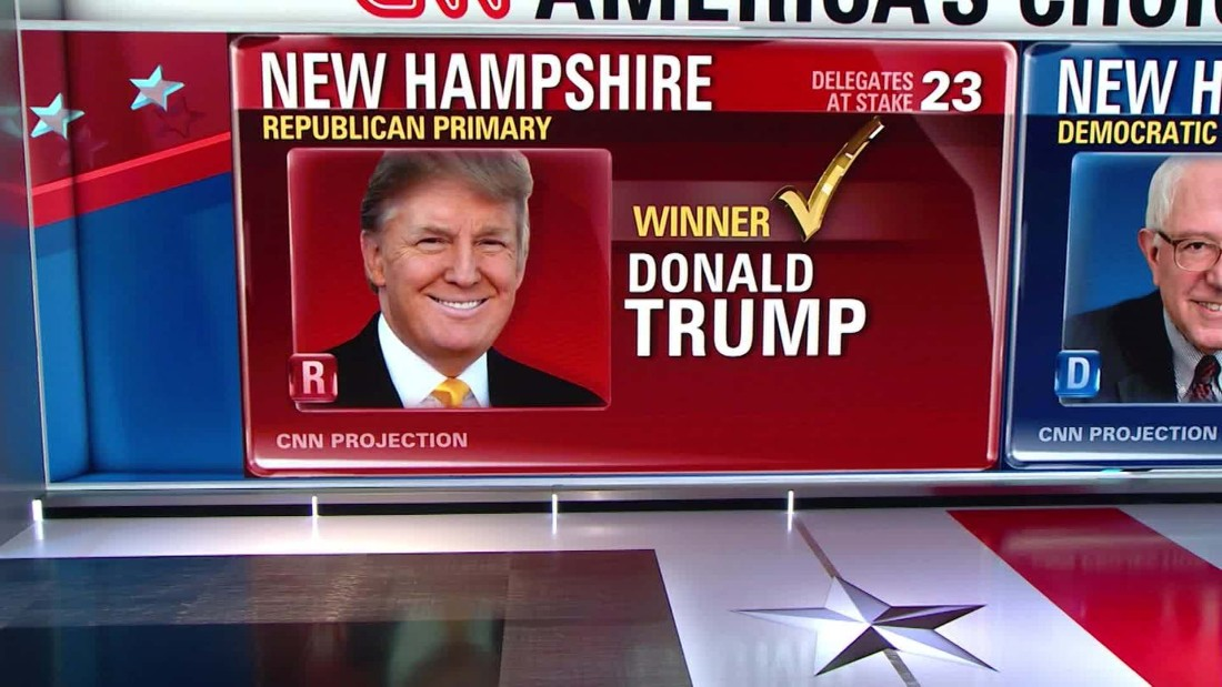 Outsiders sweep to victory in New Hampshire