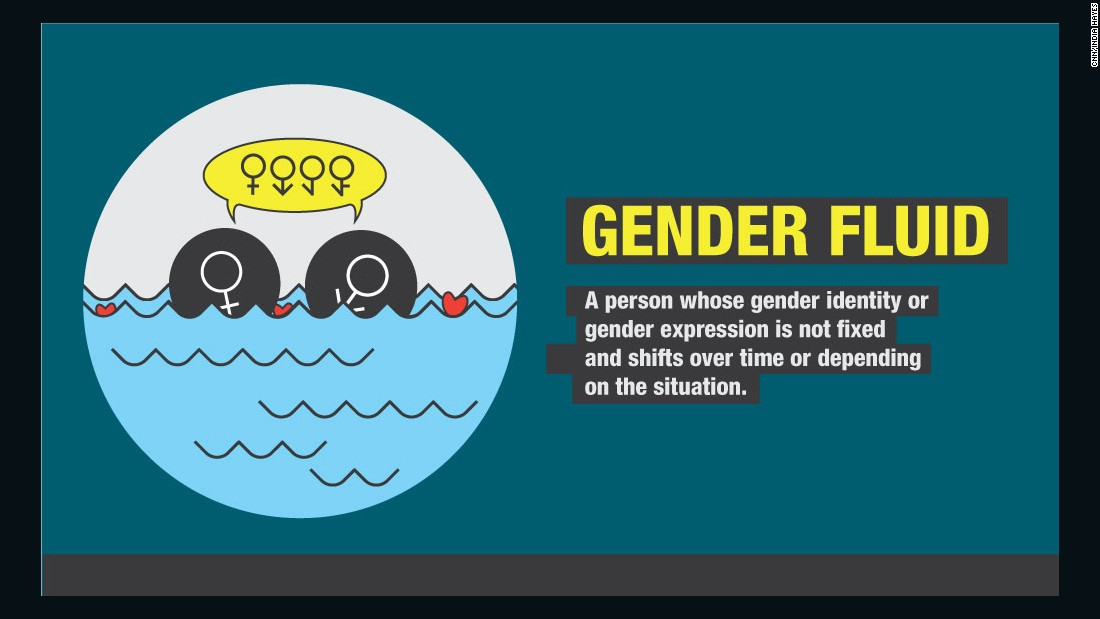 sexuality gender fluid. Transgender bathroom laws  Facts and myths   CNN