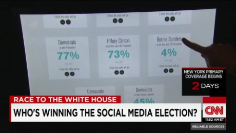 Who's winning the social media election?_00005922