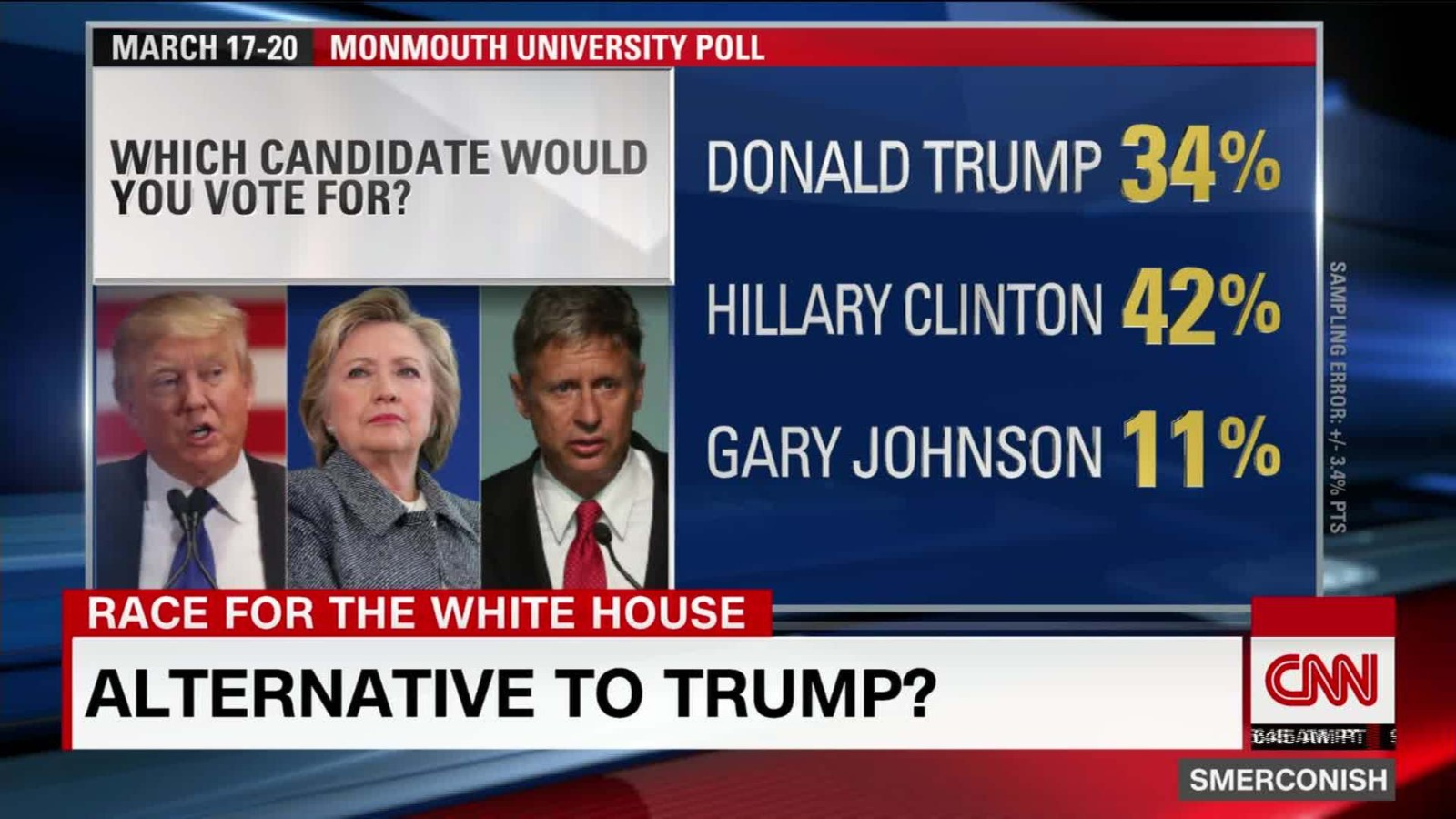 Libertarian Candidate Gary Johnson What Donald Trump Says Is Ridiculous Cnnpolitics