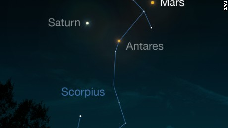 Mars makes its closest approach to Earth on May 30. It reaches its highest point around midnight.