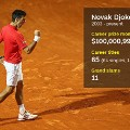 Djokovic_100million_prize_money-06