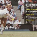 Djokovic_100million_prize_money-10