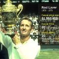 Djokovic_100million_prize_money-12
