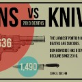 gfx-death-guns_vs_knoves