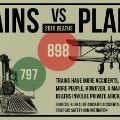 gfx-death-trains_vs_planes