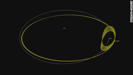 Asteroid 2016 HO3 orbits Earth as the pair go around the sun together.