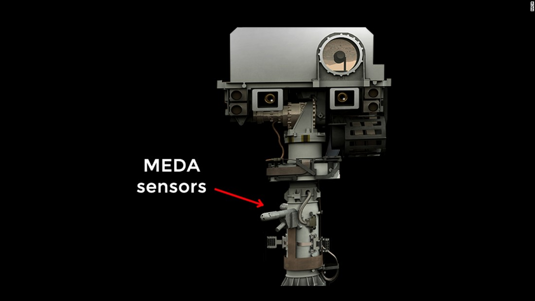 MEDA, which is perched on the deck of the rover, works like a weather station. It can take the temperature, humidity, wind speed and direction and analyze the dust particles in the atmosphere.