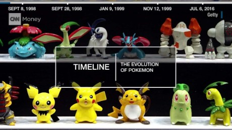 The evolution of the Pokemon franchise in 90 seconds.