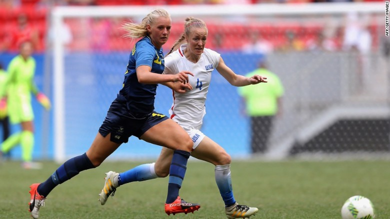 Women S Soccer Olympics soccer ...