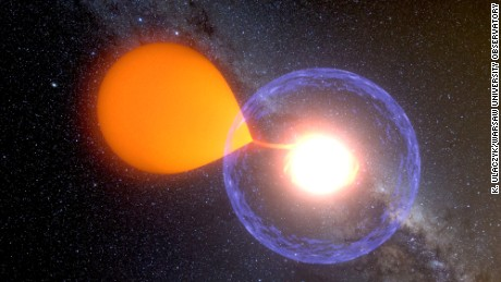Watching a star explode after 'hibernating'