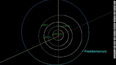 Asteroid 17473 Freddiemercury is located in the main Asteroid Belt.