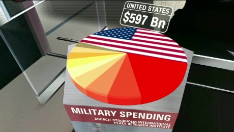 Donald Trump defense spending reality check foreman ac _00023728