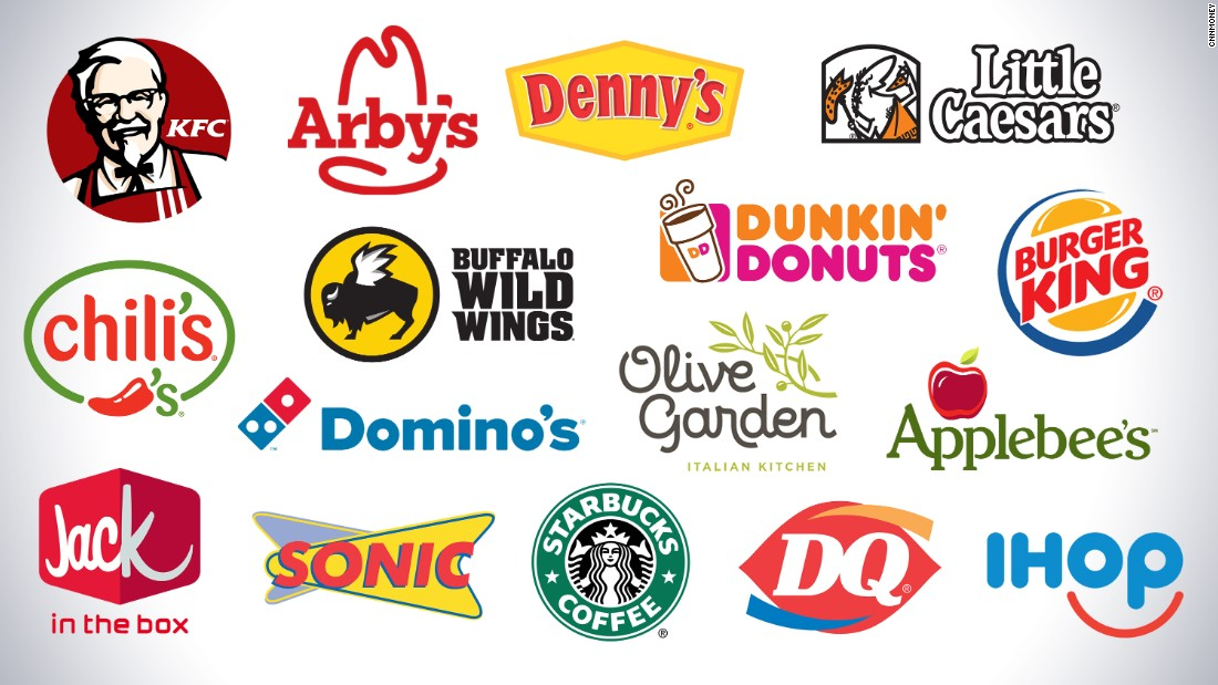 Chain Food Restaurants Usa