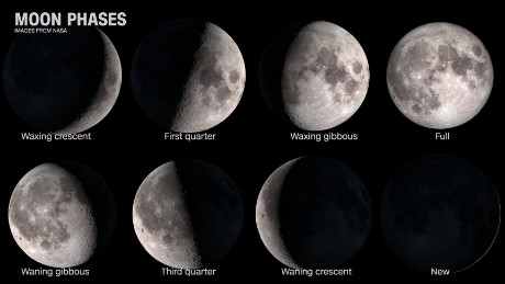 Rare black moon Wednesday offers exceptional skygazing chance