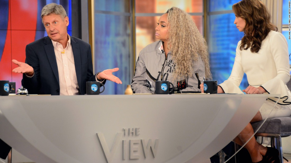 "Gary Johnson, the Libertarian Party's presidential candidate, appears on the talk show ""The View"" on September 8, 2016. A few hours earlier, Johnson appeared on MSNBC's ""Morning Joe"" where he responded, <a href=""http://www.cnn.com/2016/09/08/politics/gary-johnson-aleppo/index.html"" target=""_blank"">""And what is Aleppo?""</a> when co-host Mike Barnicle asked what Johnson would do about the war-torn Syrian city. Johnson addressed his interview gaffe when he appeared on ""The View,"" saying there was ""no excuse"" for his response and that he was thinking of Aleppo as an acronym."