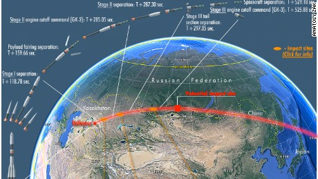 The launch trajectory of ISS Progress and likely impact site over southern Russia.