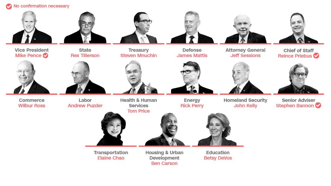 White males dominate Donald Trump's top cabinet posts - CNNPolitics