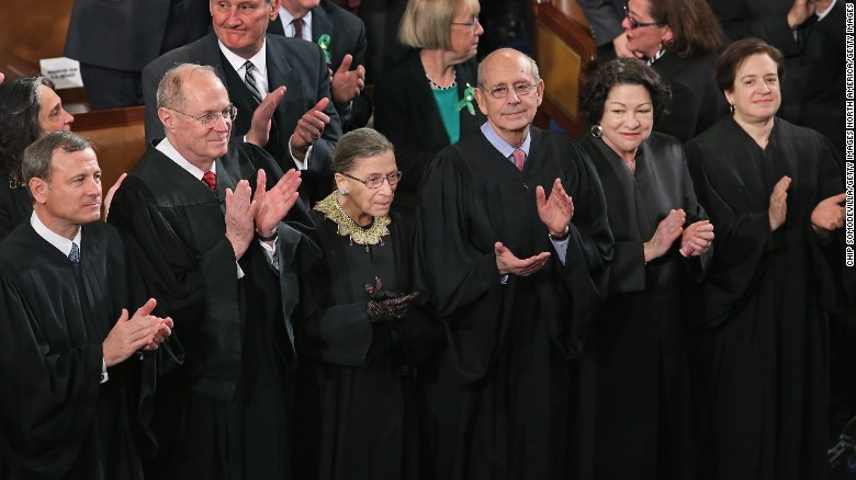 A look at the current Supreme Court