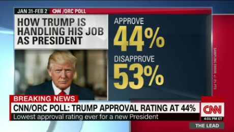 new cnn/orc poll of americans on trump policies david chalian the lead_00002707