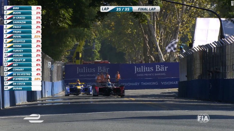 Formula E back in action in Buenos Aires