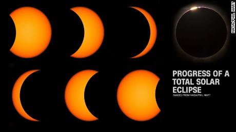 This is the progression of a total solar eclipse.
