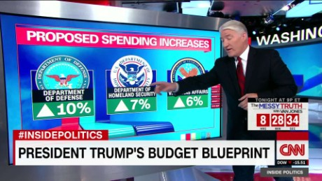 Breaking down Donald Trump's budget