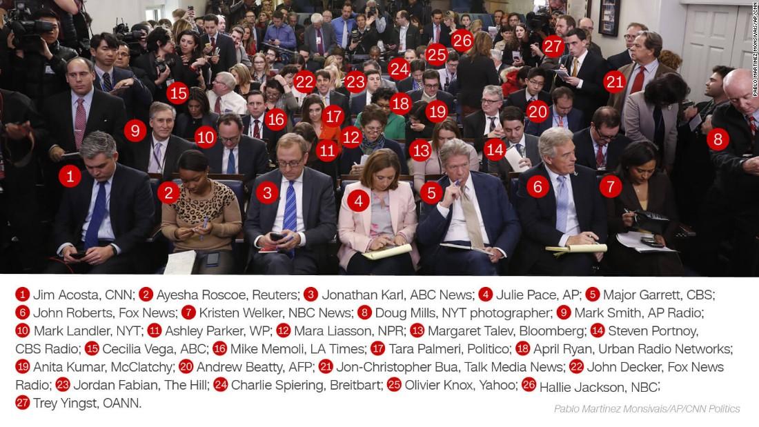 White Room Seating Chart