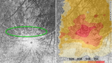 The green oval highlights the plumes Hubble observed on Europa. The area also corresponds to a warm region on Europa's surface.