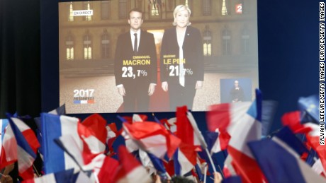 PARIS, FRANCE - APRIL 23:  A screen announces the results of the first round of the French Presidential Elections naming Founder and Leader of the political movement 'En Marche !' Emmanuel Macron with 23.7% and National Front Party Leader Marine Le Pen with 22% of the vote at Parc des Expositions Porte de Versailles on April 23, 2017 in Paris, France. Macron and Le Pen will compete in the next round of the French Presidential Elections on May 7 to decide the next President of France.  (Photo by Sylvain Lefevre/Getty Images)