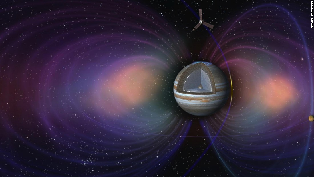 "This artist's concept shows the pole-to-pole orbits of the NASA's Juno spacecraft at Jupiter. Learn more about the <a href=""http://www.cnn.com/2017/05/25/us/nasa-jupiter-juno-mission-observations-first-results/index.html"">first results from the Juno mission</a>."