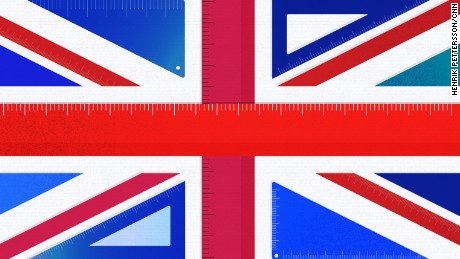 Great Britain? How the UK shapes up against the rest of the world