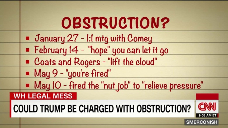 Can Trump be charged with obstruction?_00000000