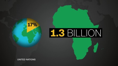 Population growth across Africa