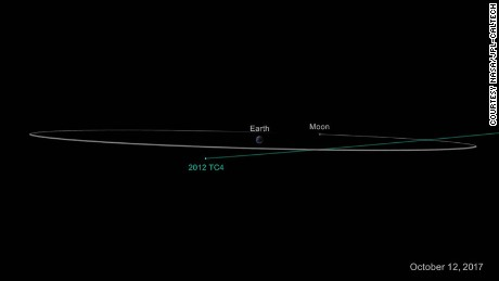 Asteroid 2012 TC4 will fly past Earth on October 12.