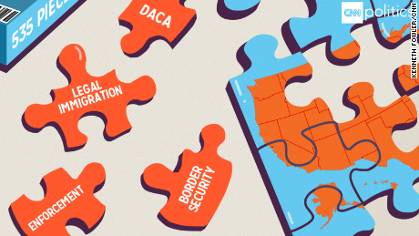 DACA deal: Here are just some of the things that could go wrong