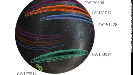Gravitational wave source areas are mapped across the sky in this graphic. Note how much smaller the GW170814 area is -- indicating the higher precision we have in locating the source with three detectors.