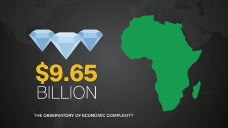 High value diamonds mined in African countries_00001423