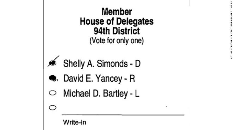 The panel ruled this ballot should go to the Republican.