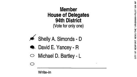 This image provided by the City of Newport News via The Virginian-Pilot shows a copy of the ballot at the center of a recount election dispute. A three-judge panel in Virginia certified the 94th District in Newport News as tied Wednesday, Dec. 20, 2017. Ezra Reese, an attorney for Democrat Shelly Simonds, argued that under the guidelines, the ballot should remain uncounted because it contained more than one type of extra marking. Trevor Stanley, a lawyer for Republican Del. David Yancey, argued that the slash in Simonds' bubble clearly meant that the voter was picking Yancey. The judges ruled in Yancey's favor. (City of Newport News/The Virginian-Pilot via AP)