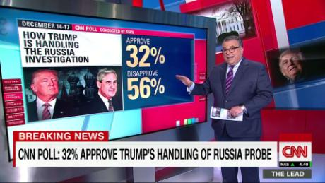 Lead Chalian new CNN Russia poll live_00011812