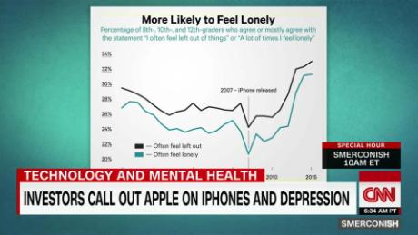 Investors ask Apple to investigate SadPhone crisis_00010113